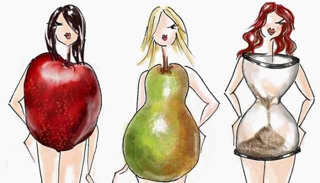 Cum să pierzi în greutate în funcție de forma corpului