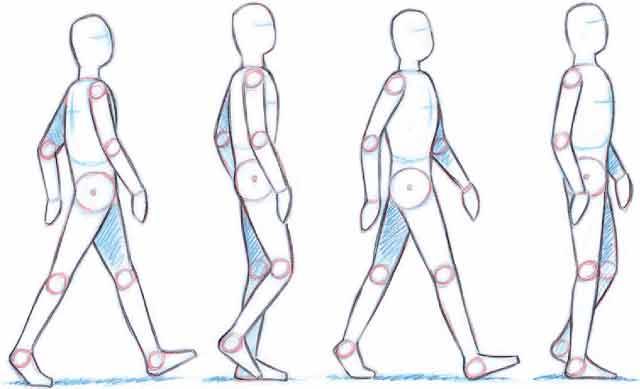mersul pe jos este o forma de miscare simpla dar foarte benefica