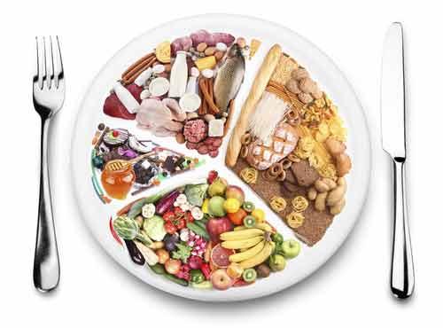 Calorii, grăsimi, carbohidrați și proteine în regimul alimentar de zi cu zi