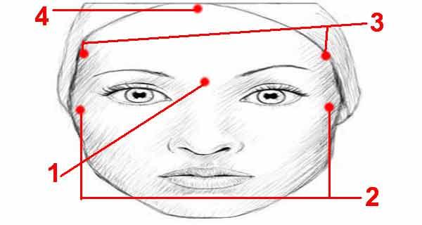 durerile de cap pot fi vindecate rapid si prin tehnici de presopunctura si masaj terapeutic