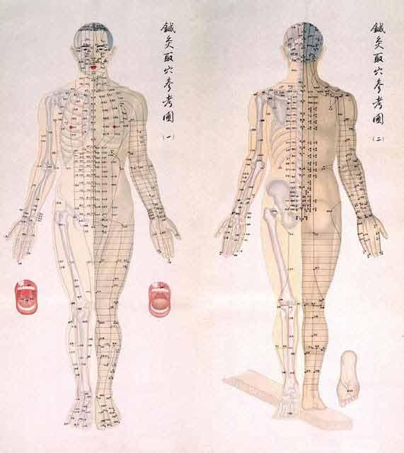 potrivit medicinei chineze, chiar si manifestarile subtile ale corpului pot indica existenta anumitor boli fizice