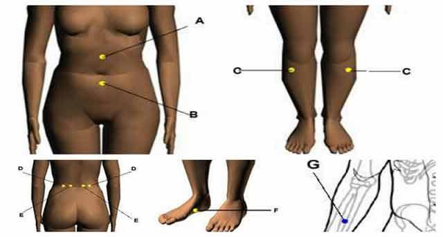 Stimularea anumitor puncte de pe corp elimină durerile de stomac, indigestia și arsurile stomacale