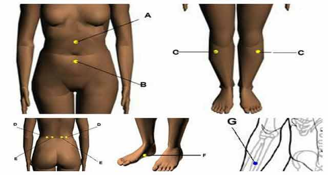 presopunctura si masajul terapeutic sunt moduri alternative de vindecare foarte eficiente