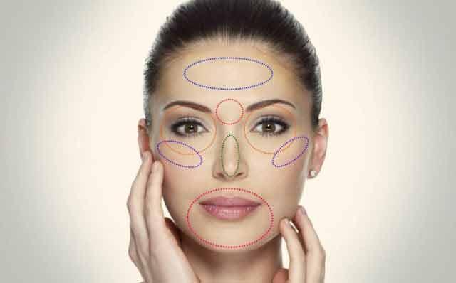 Ce probleme de sănătate indică modificările de aspect ale feței