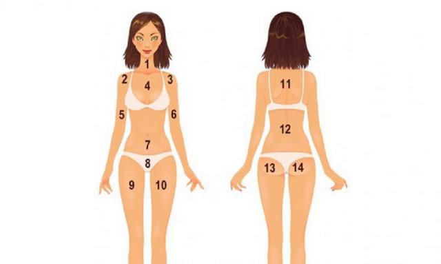 Poziția acneei pe corp îți indică bolile de care suferi