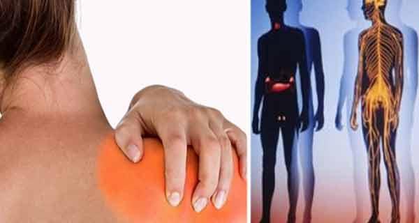 Proceduri în ameliorarea reumatismului ,artritelor și artrozelor