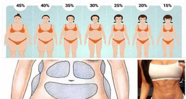 Încearcă rețeta de slăbit mai eficientă decât apa caldă cu lămâie….poți pierde până la 5 kilograme în câteva zile!