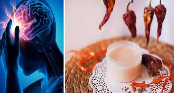 scapa de migrene si sinuzita imediat