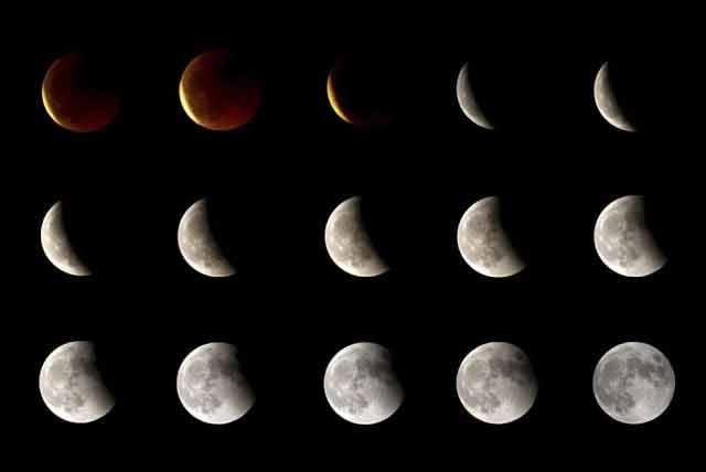 influenta eclipsei asupra psihicului