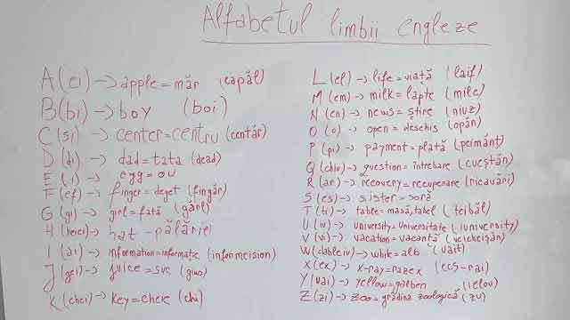 invata limba engleza pentru incepatori