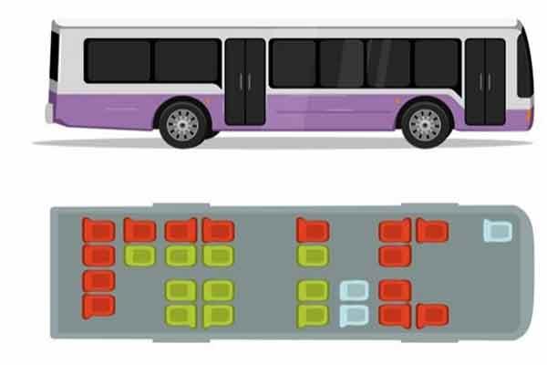 locuri sigure in autobuz