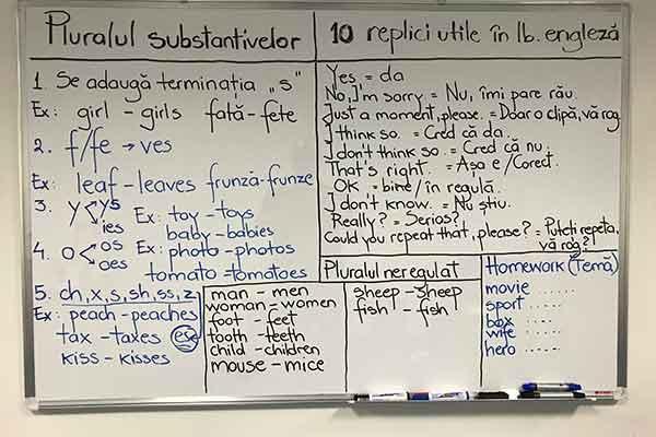 lectia de engleza despre plural si exemple de cuvinte la plural