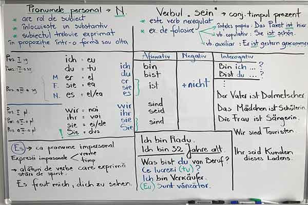 lectie de limba germana in direct pe facebook