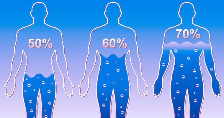 Cauzele retentiei de apa la menopauza