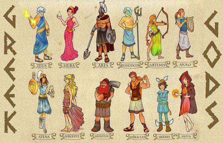 zodiac in functie de zei din antichitate