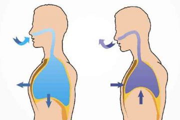 Exerciții de respirație
