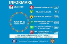 Informare 17 martie - Grupul de Comunicare Strategică