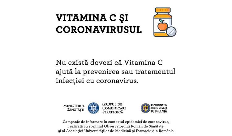 Vitamina C si Coronavirus