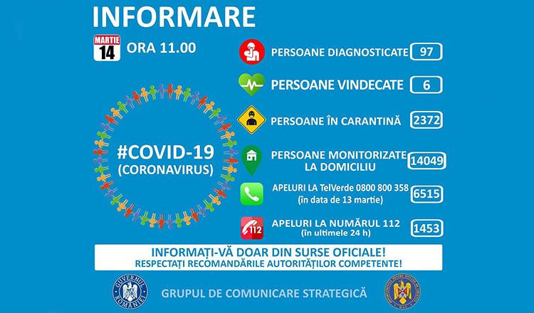 Informare 14 martie - Grupul de comunicare strategică